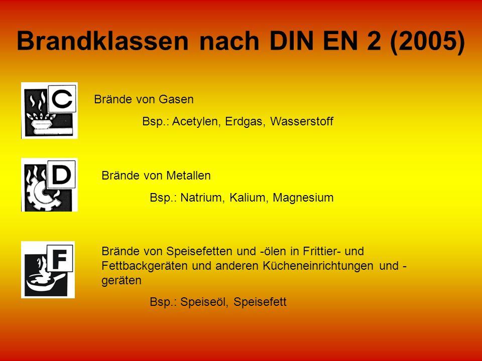Brandklassen nach DIN EN 2 (2005) Brände von Gasen Bsp.: Acetylen, Erdgas, Wasserstoff Brände von Metallen Bsp.: Natrium, Kalium, Magnesium Brände von