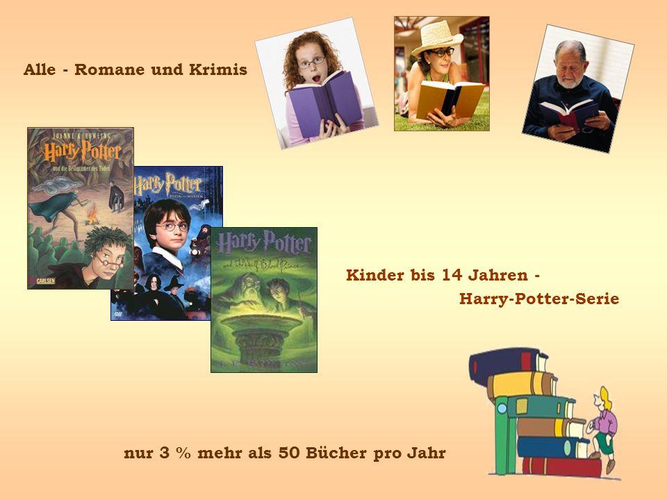Alle - Romane und Krimis Kinder bis 14 Jahren - Harry-Potter-Serie nur 3 % mehr als 50 Bücher pro Jahr