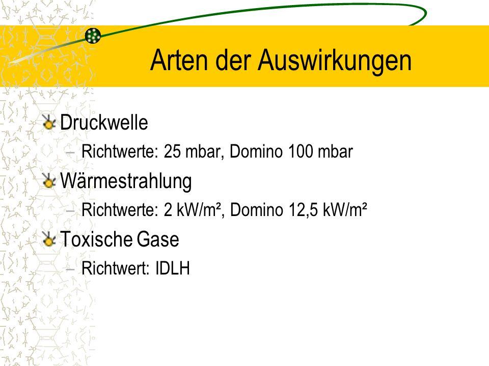 Druckwelle –Richtwerte: 25 mbar, Domino 100 mbar Wärmestrahlung –Richtwerte: 2 kW/m², Domino 12,5 kW/m² Toxische Gase –Richtwert: IDLH Arten der Auswi