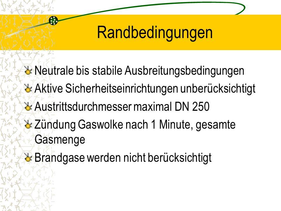 Neutrale bis stabile Ausbreitungsbedingungen Aktive Sicherheitseinrichtungen unberücksichtigt Austrittsdurchmesser maximal DN 250 Zündung Gaswolke nac