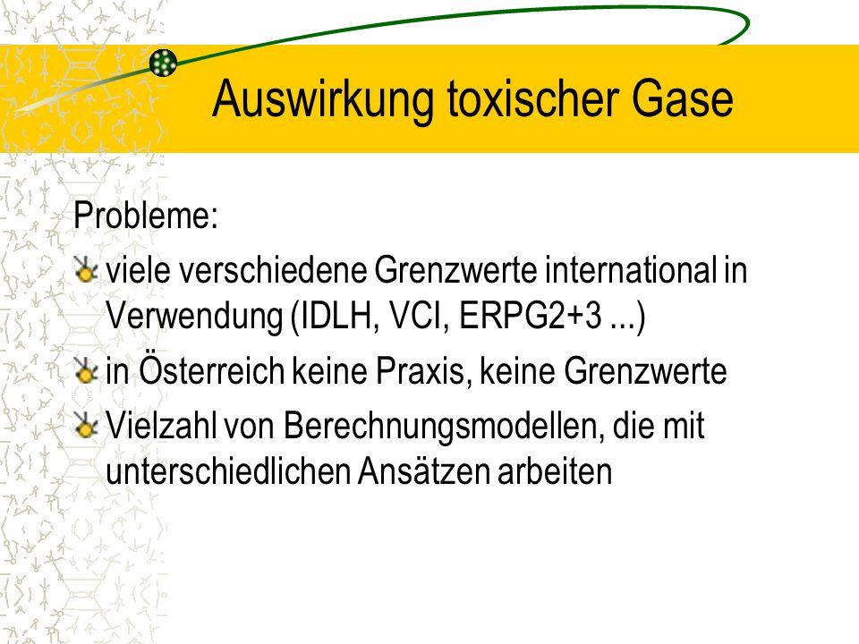 Auswirkung toxischer Gase Probleme: viele verschiedene Grenzwerte international in Verwendung (IDLH, VCI, ERPG2+3...) in Österreich keine Praxis, kein