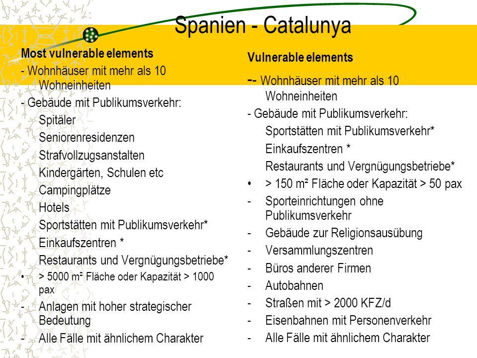 Spanien - Catalunya Most vulnerable elements - Wohnhäuser mit mehr als 10 Wohneinheiten - Gebäude mit Publikumsverkehr: Spitäler Seniorenresidenzen St