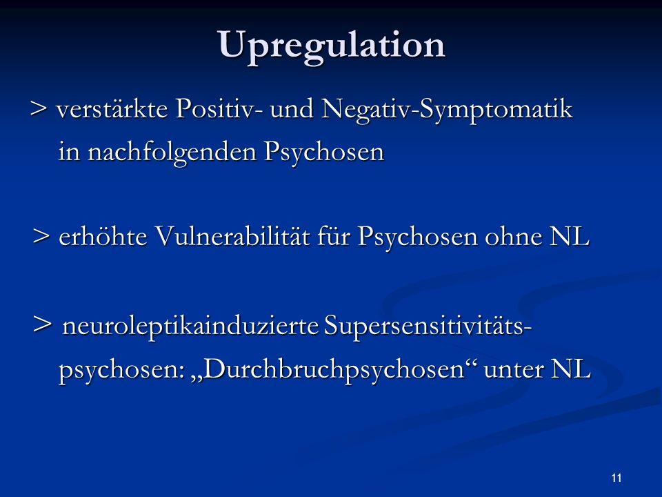 11 > verstärkte Positiv- und Negativ-Symptomatik > verstärkte Positiv- und Negativ-Symptomatik in nachfolgenden Psychosen in nachfolgenden Psychosen > erhöhte Vulnerabilität für Psychosen ohne NL > neuroleptikainduzierte Supersensitivitäts- psychosen: Durchbruchpsychosen unter NL psychosen: Durchbruchpsychosen unter NL Upregulation