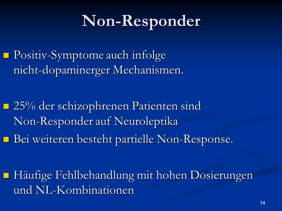 14 Non-Responder Positiv-Symptome auch infolge nicht-dopaminerger Mechanismen.