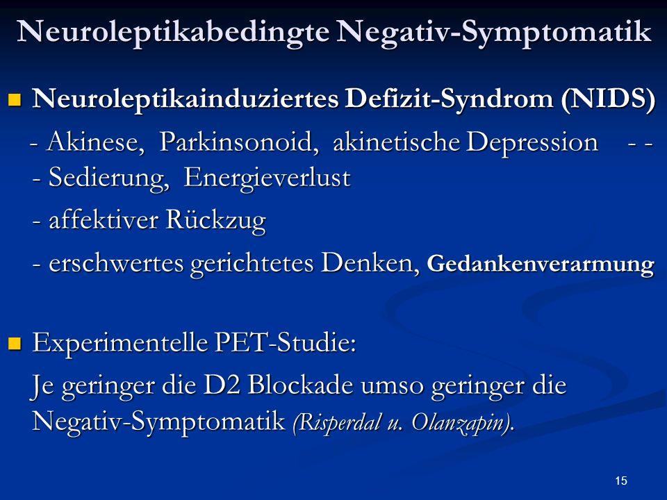 15 Neuroleptikabedingte Negativ-Symptomatik Neuroleptikainduziertes Defizit-Syndrom (NIDS) Neuroleptikainduziertes Defizit-Syndrom (NIDS) - Akinese, Parkinsonoid, akinetische Depression - - - Sedierung, Energieverlust - Akinese, Parkinsonoid, akinetische Depression - - - Sedierung, Energieverlust - affektiver Rückzug - erschwertes gerichtetes Denken, Gedankenverarmung Experimentelle PET-Studie: Experimentelle PET-Studie: Je geringer die D2 Blockade umso geringer die Negativ-Symptomatik (Risperdal u.