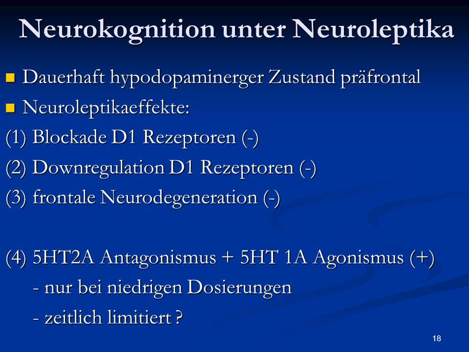 18 Neurokognition unter Neuroleptika Dauerhaft hypodopaminerger Zustand präfrontal Dauerhaft hypodopaminerger Zustand präfrontal Neuroleptikaeffekte: Neuroleptikaeffekte: (1) Blockade D1 Rezeptoren (-) (2) Downregulation D1 Rezeptoren (-) (3) frontale Neurodegeneration (-) (4) 5HT2A Antagonismus + 5HT 1A Agonismus (+) - nur bei niedrigen Dosierungen - nur bei niedrigen Dosierungen - zeitlich limitiert .