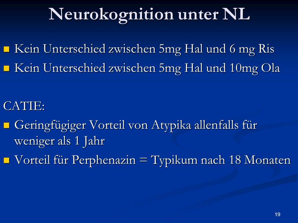 19 Neurokognition unter NL Kein Unterschied zwischen 5mg Hal und 6 mg Ris Kein Unterschied zwischen 5mg Hal und 6 mg Ris Kein Unterschied zwischen 5mg Hal und 10mg Ola Kein Unterschied zwischen 5mg Hal und 10mg OlaCATIE: Geringfügiger Vorteil von Atypika allenfalls für weniger als 1 Jahr Geringfügiger Vorteil von Atypika allenfalls für weniger als 1 Jahr Vorteil für Perphenazin = Typikum nach 18 Monaten Vorteil für Perphenazin = Typikum nach 18 Monaten