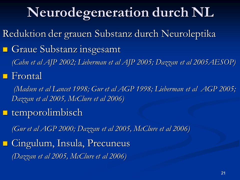 21 Neurodegeneration durch NL Reduktion der grauen Substanz durch Neuroleptika Graue Substanz insgesamt Graue Substanz insgesamt (Cahn et al AJP 2002; Lieberman et al AJP 2005; Dazzan et al 2005AESOP) Frontal Frontal (Madsen et al Lancet 1998; Gur et al AGP 1998; Lieberman et al AGP 2005; Dazzan et al 2005, McClure et al 2006) (Madsen et al Lancet 1998; Gur et al AGP 1998; Lieberman et al AGP 2005; Dazzan et al 2005, McClure et al 2006) temporolimbisch temporolimbisch (Gur et al AGP 2000; Dazzan et al 2005, McClure et al 2006) Cingulum, Insula, Precuneus Cingulum, Insula, Precuneus (Dazzan et al 2005, McClure et al 2006)