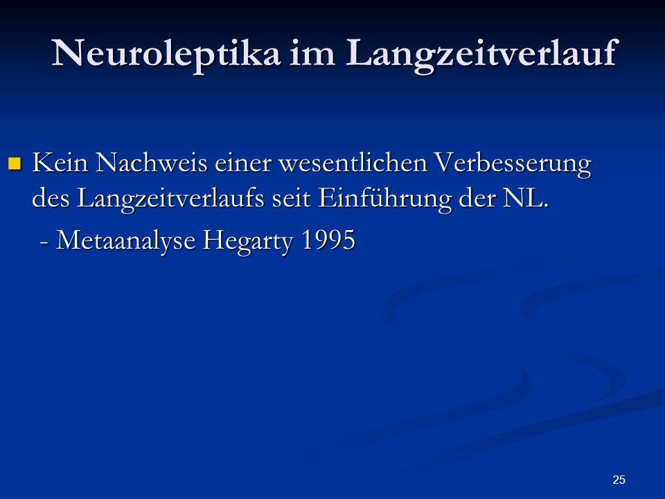 25 Neuroleptika im Langzeitverlauf Kein Nachweis einer wesentlichen Verbesserung des Langzeitverlaufs seit Einführung der NL.