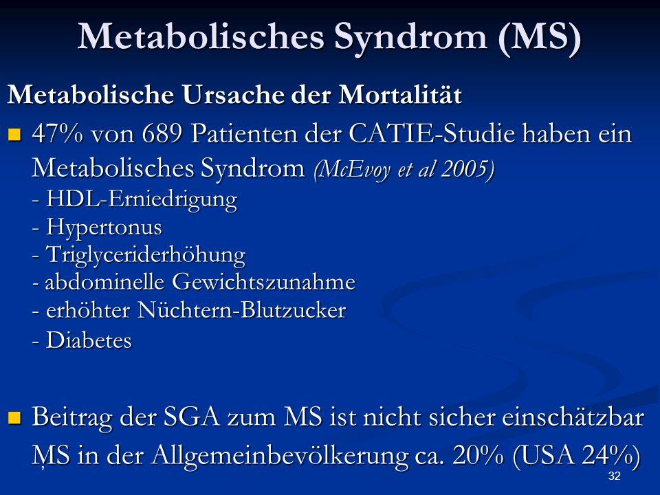 32 Metabolisches Syndrom (MS) Metabolische Ursache der Mortalität 47% von 689 Patienten der CATIE-Studie haben ein Metabolisches Syndrom (McEvoy et al 2005) - HDL-Erniedrigung - Hypertonus - Triglyceriderhöhung - abdominelle Gewichtszunahme - erhöhter Nüchtern-Blutzucker - Diabetes 47% von 689 Patienten der CATIE-Studie haben ein Metabolisches Syndrom (McEvoy et al 2005) - HDL-Erniedrigung - Hypertonus - Triglyceriderhöhung - abdominelle Gewichtszunahme - erhöhter Nüchtern-Blutzucker - Diabetes Beitrag der SGA zum MS ist nicht sicher einschätzbar Beitrag der SGA zum MS ist nicht sicher einschätzbar MS in der Allgemeinbevölkerung ca.