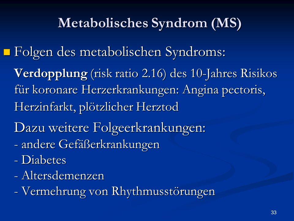 33 Metabolisches Syndrom (MS) Folgen des metabolischen Syndroms: Folgen des metabolischen Syndroms: Verdopplung (risk ratio 2.16) des 10-Jahres Risikos für koronare Herzerkrankungen: Angina pectoris, Herzinfarkt, plötzlicher Herztod Dazu weitere Folgeerkrankungen: - andere Gefäßerkrankungen - Diabetes - Altersdemenzen - Vermehrung von Rhythmusstörungen