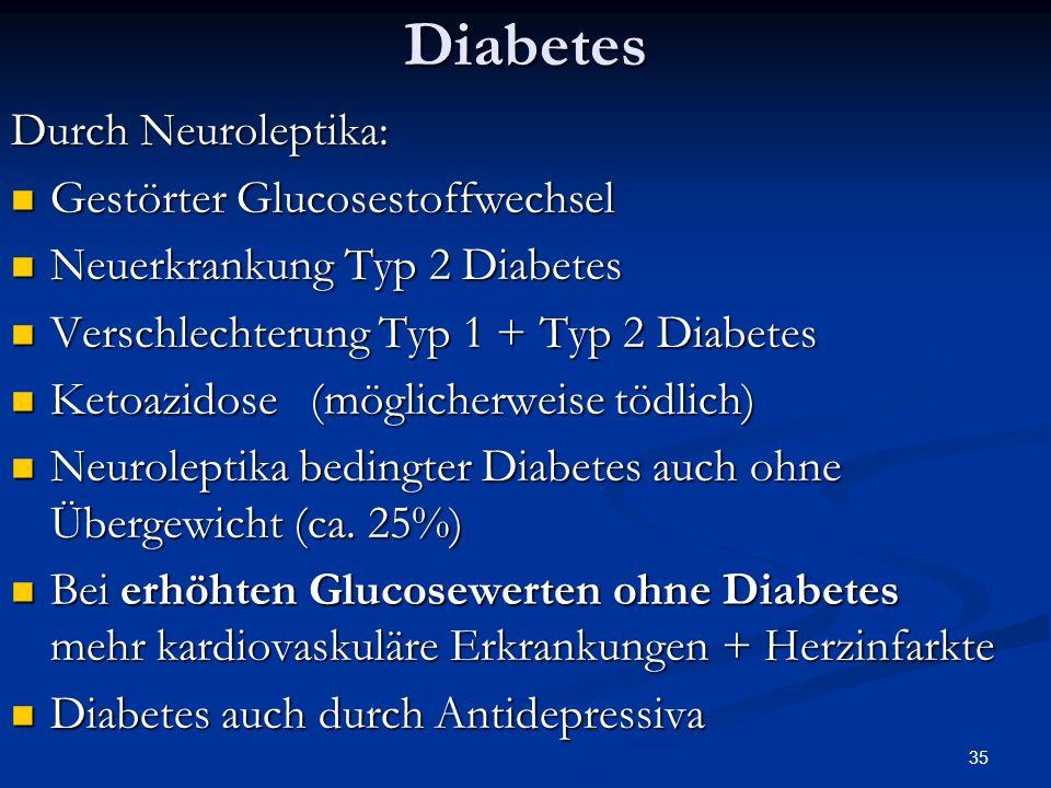 35Diabetes Durch Neuroleptika: Gestörter Glucosestoffwechsel Gestörter Glucosestoffwechsel Neuerkrankung Typ 2 Diabetes Neuerkrankung Typ 2 Diabetes Verschlechterung Typ 1 + Typ 2 Diabetes Verschlechterung Typ 1 + Typ 2 Diabetes Ketoazidose (möglicherweise tödlich) Ketoazidose (möglicherweise tödlich) Neuroleptika bedingter Diabetes auch ohne Übergewicht (ca.
