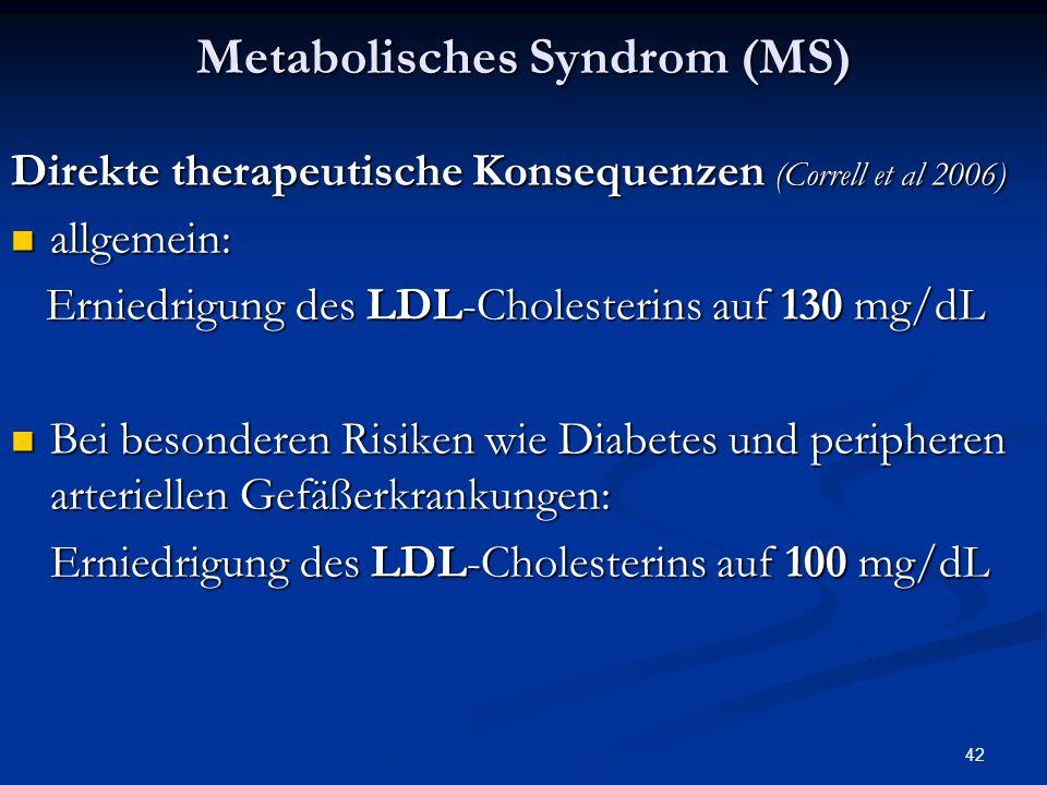 42 Metabolisches Syndrom (MS) Direkte therapeutische Konsequenzen (Correll et al 2006) allgemein: allgemein: Erniedrigung des LDL-Cholesterins auf 130 mg/dL Erniedrigung des LDL-Cholesterins auf 130 mg/dL Bei besonderen Risiken wie Diabetes und peripheren arteriellen Gefäßerkrankungen: Bei besonderen Risiken wie Diabetes und peripheren arteriellen Gefäßerkrankungen: Erniedrigung des LDL-Cholesterins auf 100 mg/dL