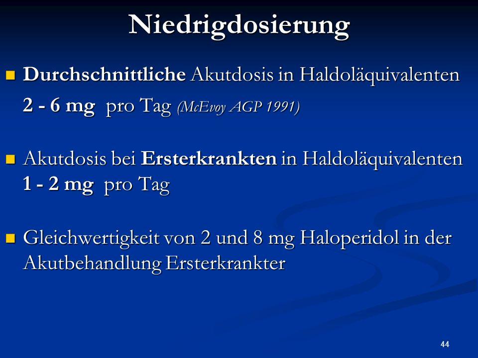 44Niedrigdosierung Durchschnittliche Akutdosis in Haldoläquivalenten Durchschnittliche Akutdosis in Haldoläquivalenten 2 - 6 mg pro Tag (McEvoy AGP 1991) Akutdosis bei Ersterkrankten in Haldoläquivalenten 1 - 2 mg pro Tag Akutdosis bei Ersterkrankten in Haldoläquivalenten 1 - 2 mg pro Tag Gleichwertigkeit von 2 und 8 mg Haloperidol in der Akutbehandlung Ersterkrankter Gleichwertigkeit von 2 und 8 mg Haloperidol in der Akutbehandlung Ersterkrankter