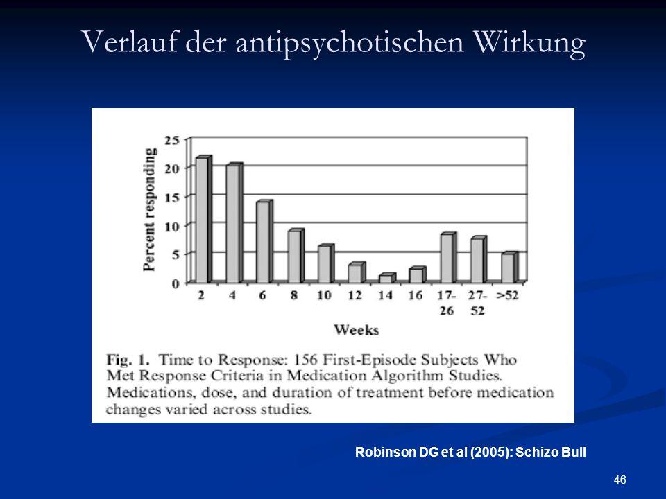46 Verlauf der antipsychotischen Wirkung Robinson DG et al (2005): Schizo Bull