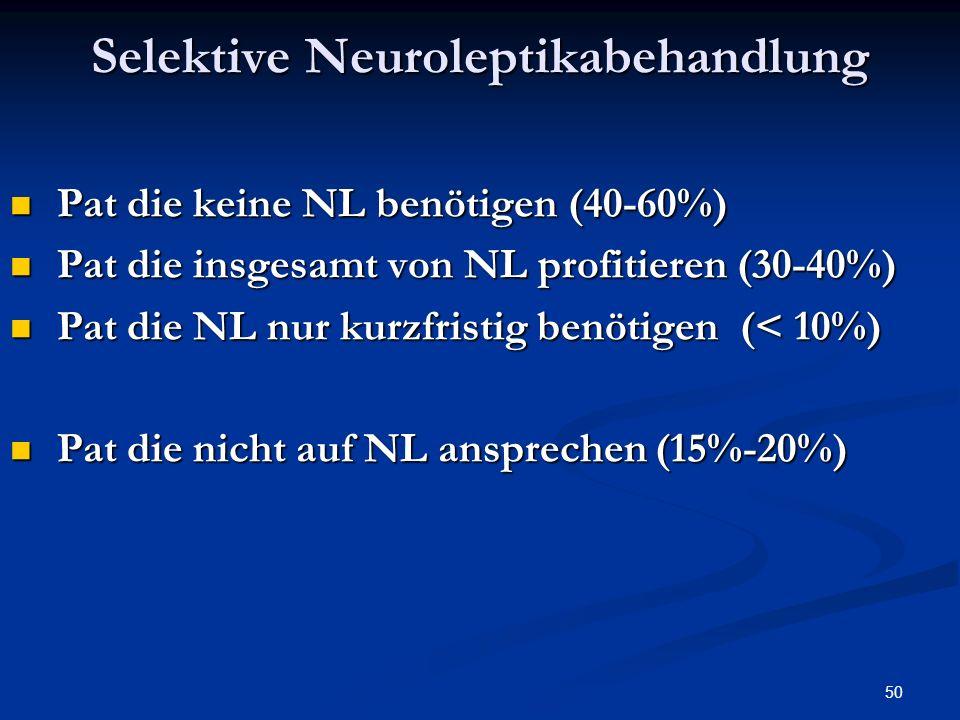 50 Selektive Neuroleptikabehandlung Pat die keine NL benötigen (40-60%) Pat die keine NL benötigen (40-60%) Pat die insgesamt von NL profitieren (30-40%) Pat die insgesamt von NL profitieren (30-40%) Pat die NL nur kurzfristig benötigen (< 10%) Pat die NL nur kurzfristig benötigen (< 10%) Pat die nicht auf NL ansprechen (15%-20%) Pat die nicht auf NL ansprechen (15%-20%)