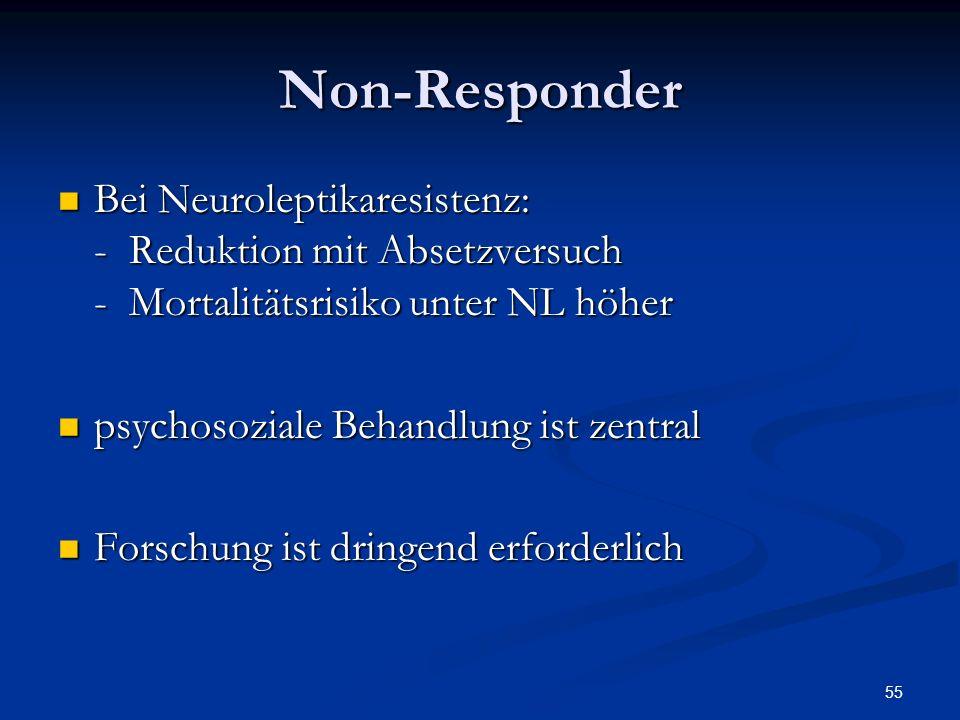 55 Non-Responder Bei Neuroleptikaresistenz: - Reduktion mit Absetzversuch - Mortalitätsrisiko unter NL höher Bei Neuroleptikaresistenz: - Reduktion mit Absetzversuch - Mortalitätsrisiko unter NL höher psychosoziale Behandlung ist zentral psychosoziale Behandlung ist zentral Forschung ist dringend erforderlich Forschung ist dringend erforderlich