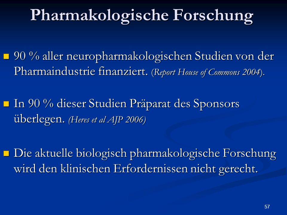 57 Pharmakologische Forschung 90 % aller neuropharmakologischen Studien von der Pharmaindustrie finanziert.