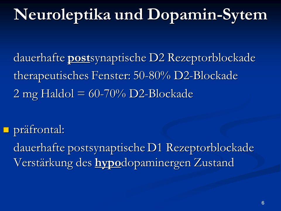 6 Neuroleptika und Dopamin-Sytem dauerhafte postsynaptische D2 Rezeptorblockade therapeutisches Fenster: 50-80% D2-Blockade 2 mg Haldol = 60-70% D2-Blockade präfrontal: präfrontal: dauerhafte postsynaptische D1 Rezeptorblockade Verstärkung des hypodopaminergen Zustand