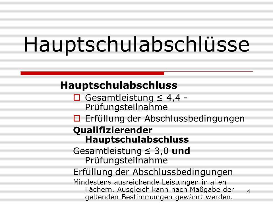 5 Berechnung der Gesamtleistung Endnote der Hauptfächer Deutsch und Mathematik werden 2fach gewichtet Projektprüfung wird 2fach gewichtet Englisch wird 1fach gewichtet, wenn Gesamtleistung ist > 3,0 - Hauptschulabschluss Im Falle einer Gesamtleistung von > 3,0 wird die Englischprüfungsnote nicht im Zeugnis vermerkt.