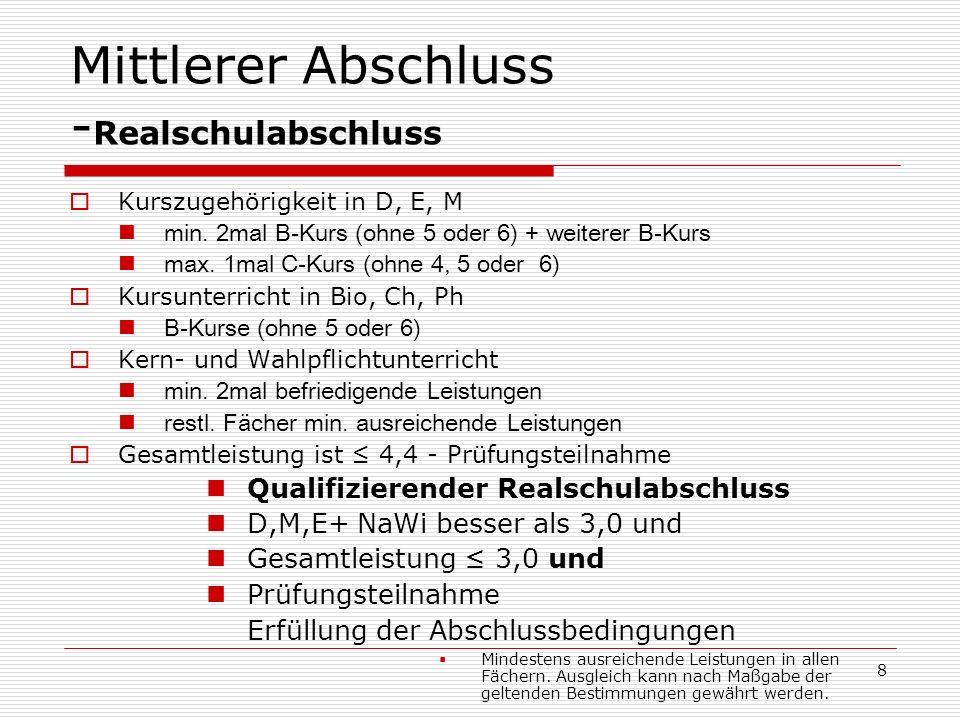 9 Berechnung der Gesamtleistung Endnote der Hauptfächer Deutsch, Englisch und Mathematik werden 2fach gewichtet Endnote des Prüfungsfaches wird 2fach gewichtet Restliche Fächer werden 1fach gewichtet (Note des 2.