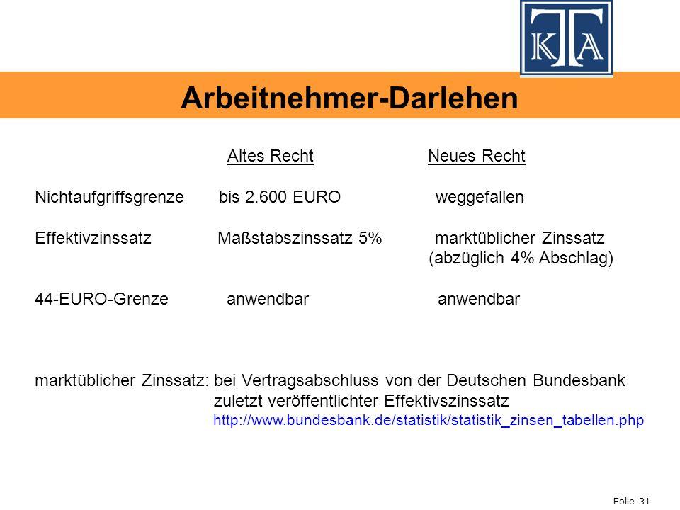 Folie 31 Altes Recht Neues Recht Nichtaufgriffsgrenze bis 2.600 EURO weggefallen Effektivzinssatz Maßstabszinssatz 5% marktüblicher Zinssatz (abzüglich 4% Abschlag) 44-EURO-Grenze anwendbar anwendbar marktüblicher Zinssatz: bei Vertragsabschluss von der Deutschen Bundesbank zuletzt veröffentlichter Effektivszinssatz http://www.bundesbank.de/statistik/statistik_zinsen_tabellen.php Arbeitnehmer-Darlehen