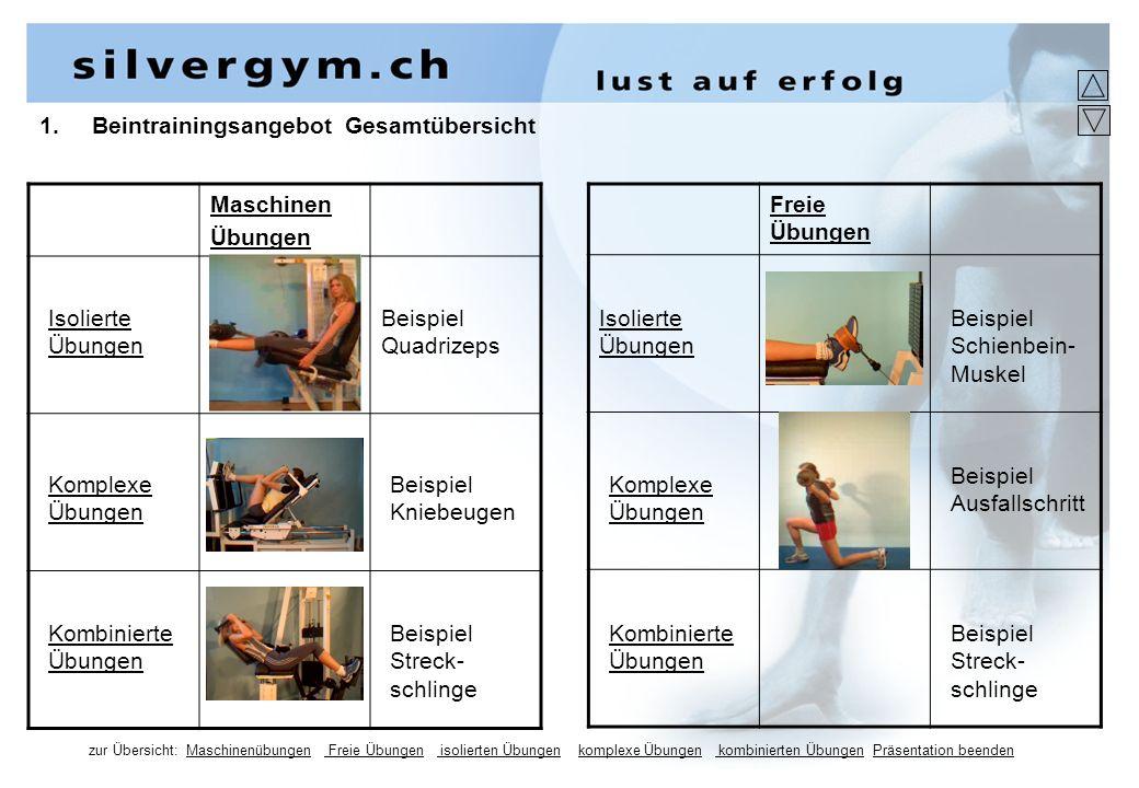 1.Beintrainingsangebot Gesamtübersicht Maschinen Übungen Freie Übungen Isolierte Übungen Komplexe Übungen Kombinierte Übungen Beispiel Quadrizeps Beis