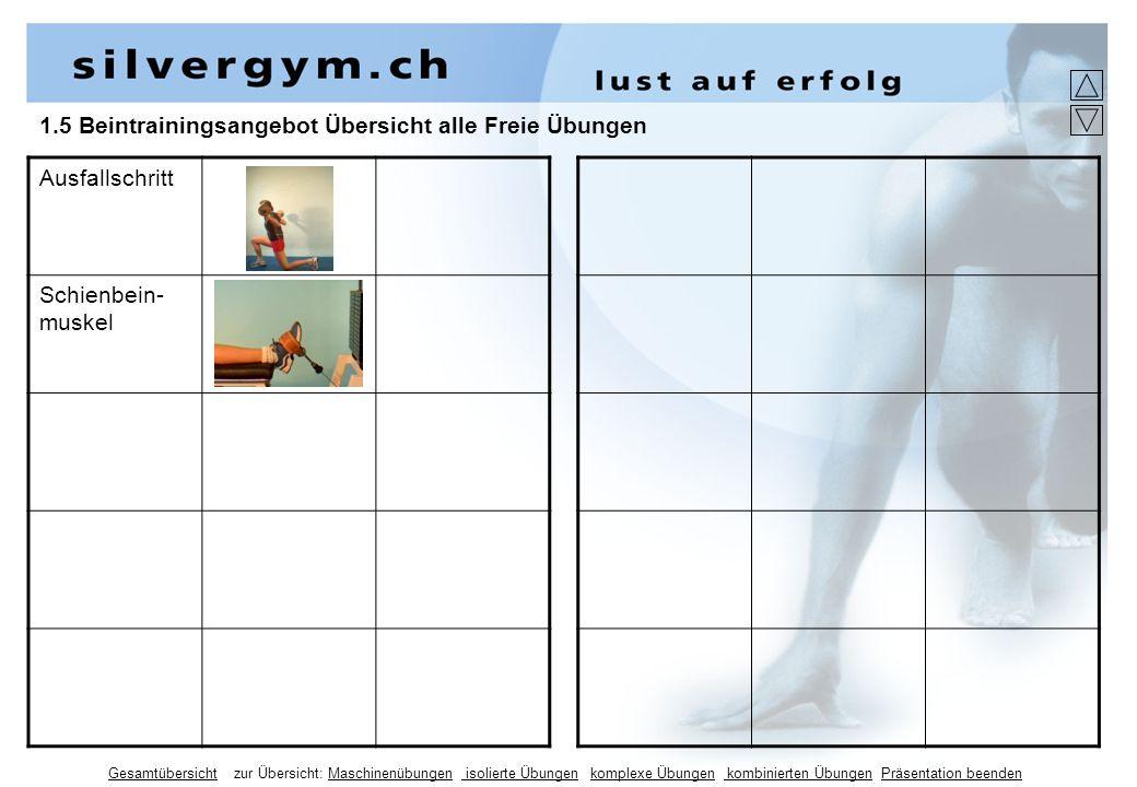 1.5 Beintrainingsangebot Übersicht alle Freie Übungen Ausfallschritt Schienbein- muskel Gesamtübersicht zur Übersicht: Maschinenübungen isolierte Übun