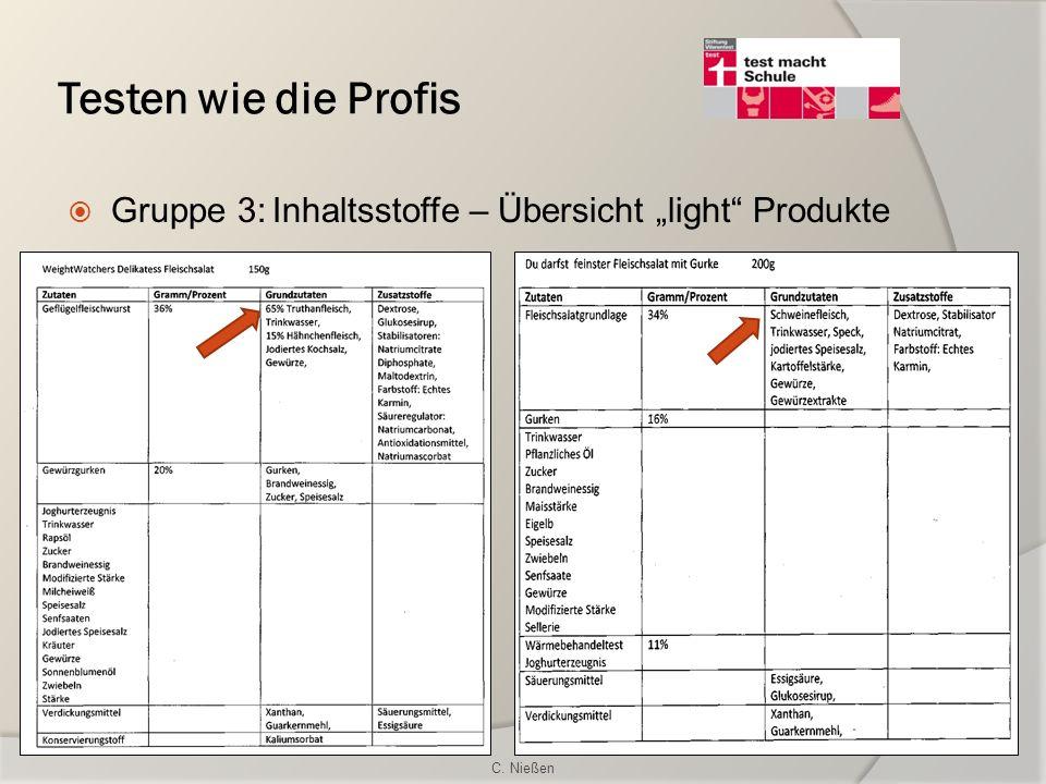 Testen wie die Profis Gruppe 3:Inhaltsstoffe – Übersicht light Produkte C. Nießen