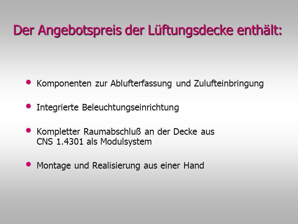 Der Angebotspreis der Lüftungsdecke enthält: Komponenten zur Ablufterfassung und Zulufteinbringung Integrierte Beleuchtungseinrichtung Kompletter Raum