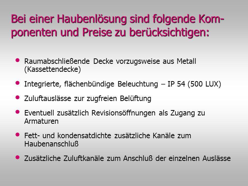 Bei einer Haubenlösung sind folgende Kom- ponenten und Preise zu berücksichtigen: Raumabschließende Decke vorzugsweise aus Metall (Kassettendecke) Int
