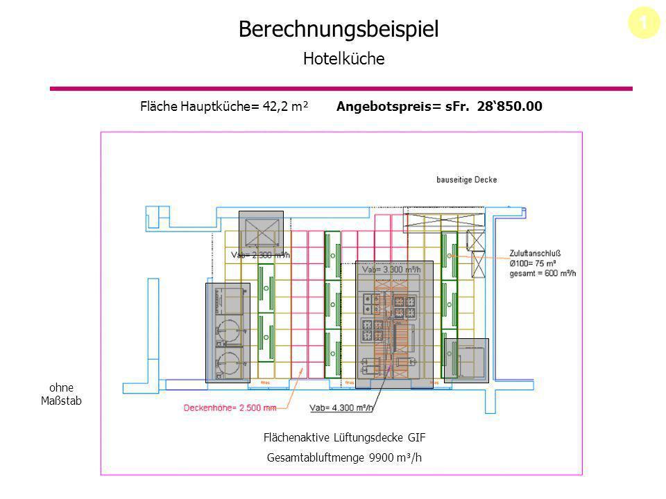 Berechnungsbeispiel Hotelküche Fläche Hauptküche= 42,2 m² Angebotspreis= sFr. 28850.00 Flächenaktive Lüftungsdecke GIF Gesamtabluftmenge 9900 m³/h ohn