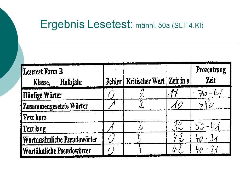 Ergebnis Lesetest: männl. 50a (SLT 4.Kl)