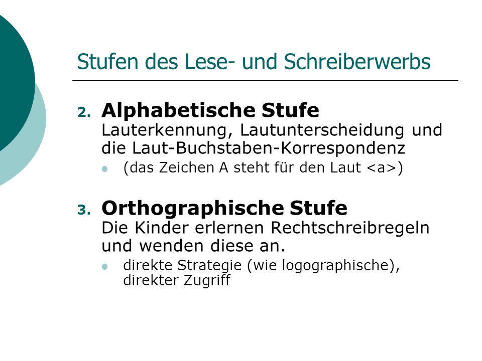 Stufen des Lese- und Schreiberwerbs 2. Alphabetische Stufe Lauterkennung, Lautunterscheidung und die Laut-Buchstaben-Korrespondenz (das Zeichen A steh