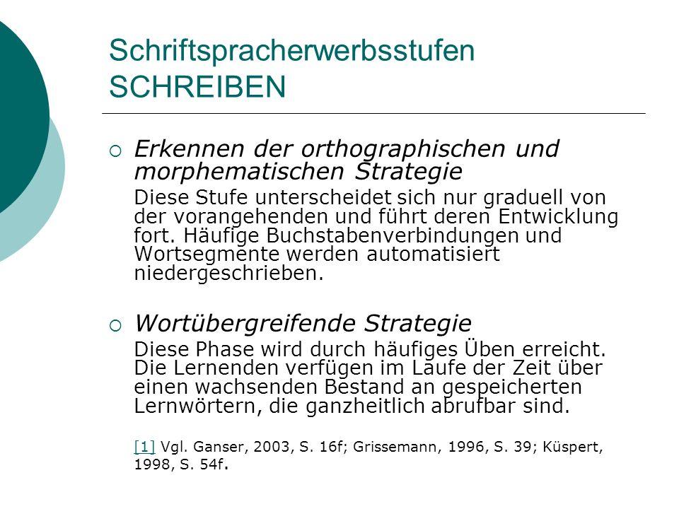 Schriftspracherwerbsstufen SCHREIBEN Erkennen der orthographischen und morphematischen Strategie Diese Stufe unterscheidet sich nur graduell von der v
