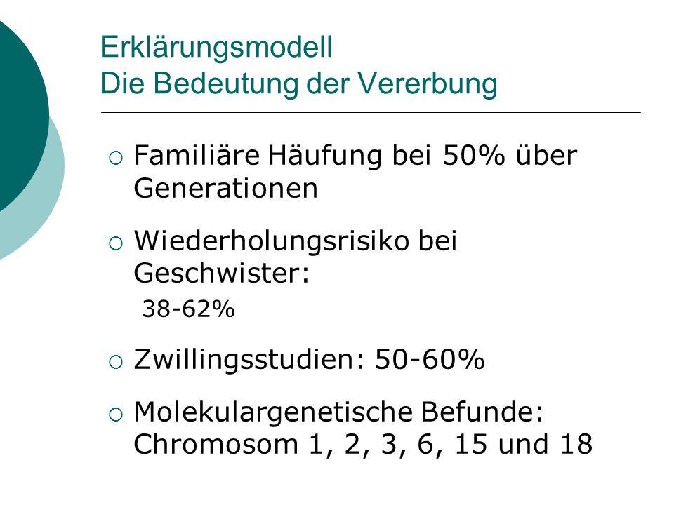 Erklärungsmodell Die Bedeutung der Vererbung Familiäre Häufung bei 50% über Generationen Wiederholungsrisiko bei Geschwister: 38-62% Zwillingsstudien: