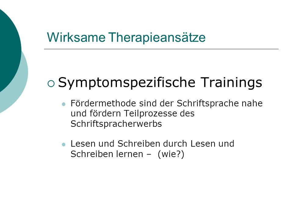 Wirksame Therapieansätze Symptomspezifische Trainings Fördermethode sind der Schriftsprache nahe und fördern Teilprozesse des Schriftspracherwerbs Les