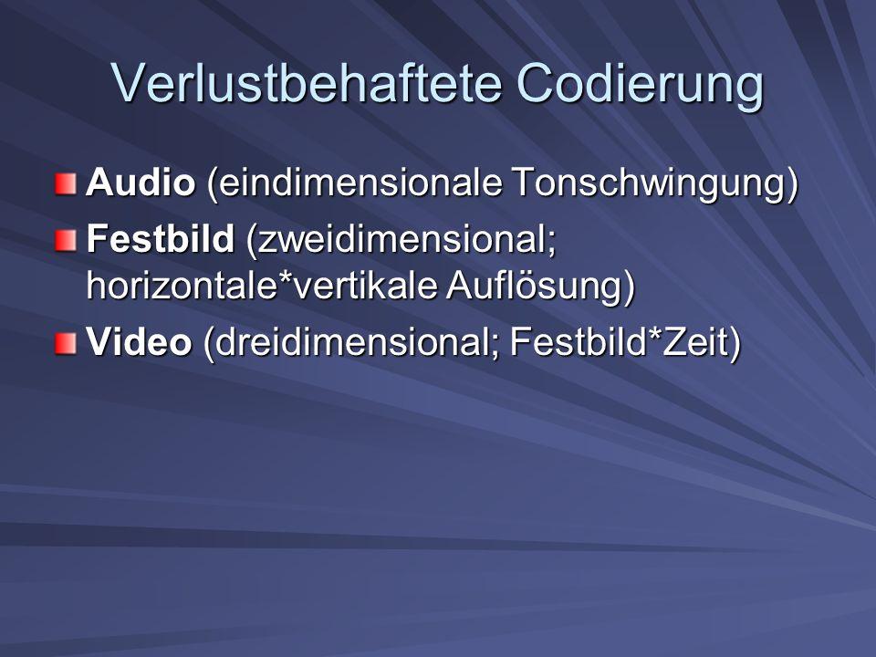 Verlustbehaftete Codierung Audio (eindimensionale Tonschwingung) Festbild (zweidimensional; horizontale*vertikale Auflösung) Video (dreidimensional; Festbild*Zeit)