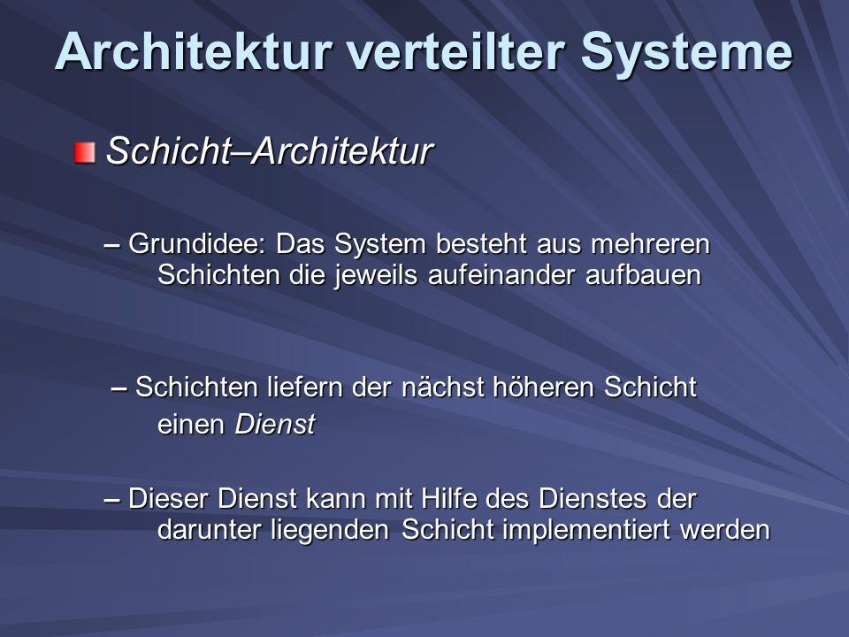 Architektur verteilter Systeme Schicht–Architektur – Grundidee: Das System besteht aus mehreren Schichten die jeweils aufeinander aufbauen – Schichten liefern der nächst höheren Schicht – Schichten liefern der nächst höheren Schicht einen Dienst einen Dienst – Dieser Dienst kann mit Hilfe des Dienstes der darunter liegenden Schicht implementiert werden