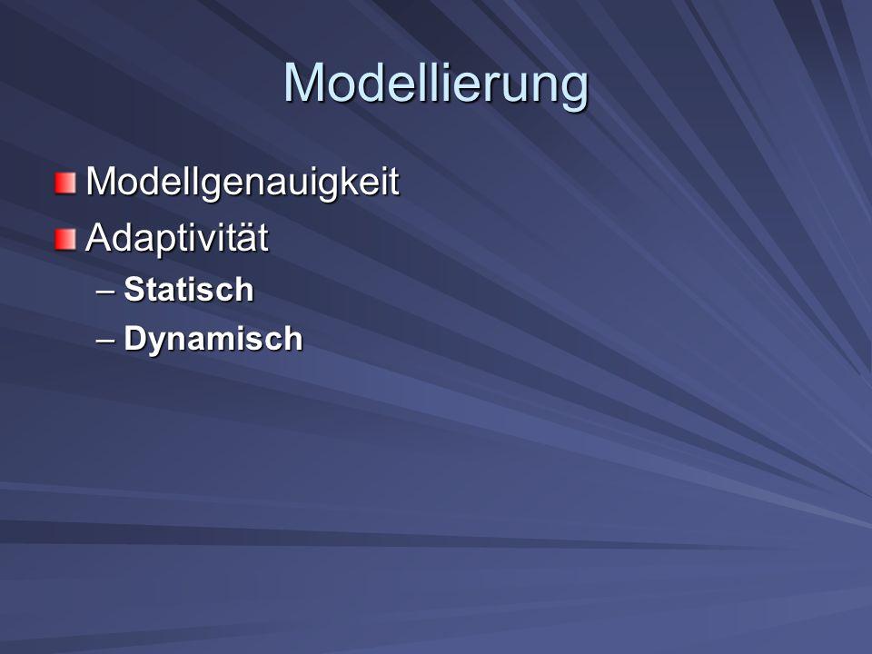 Modellierung ModellgenauigkeitAdaptivität –Statisch –Dynamisch