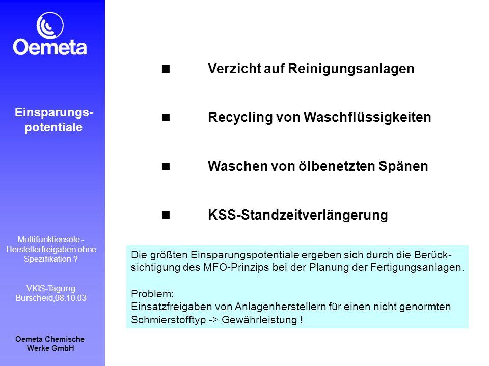 Oemeta Chemische Werke GmbH Multifunktionsöle - Herstellerfreigaben ohne Spezifikation ? VKIS-Tagung Burscheid,08.10.03 Einsparungs- potentiale Verzic