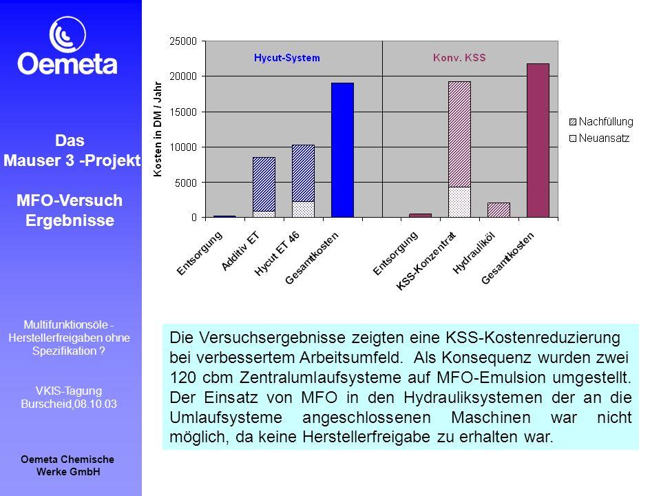 Oemeta Chemische Werke GmbH Multifunktionsöle - Herstellerfreigaben ohne Spezifikation ? VKIS-Tagung Burscheid,08.10.03 Die Versuchsergebnisse zeigten