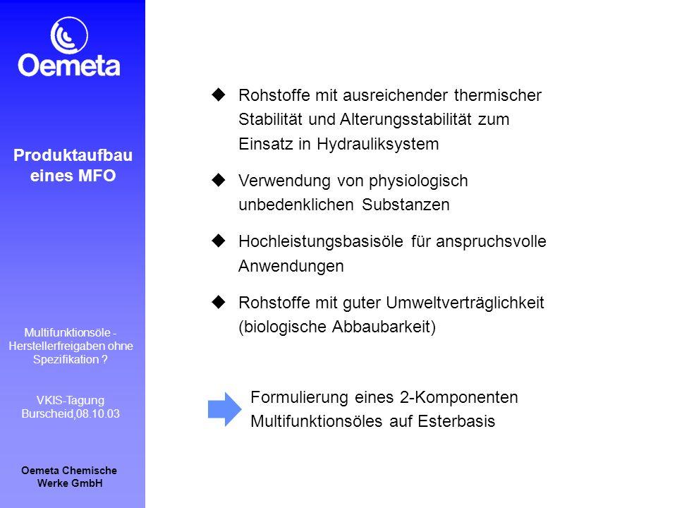Oemeta Chemische Werke GmbH Multifunktionsöle - Herstellerfreigaben ohne Spezifikation ? VKIS-Tagung Burscheid,08.10.03 Rohstoffe mit ausreichender th