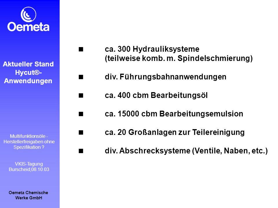 Oemeta Chemische Werke GmbH Multifunktionsöle - Herstellerfreigaben ohne Spezifikation ? VKIS-Tagung Burscheid,08.10.03 Aktueller Stand Hycut®- Anwend
