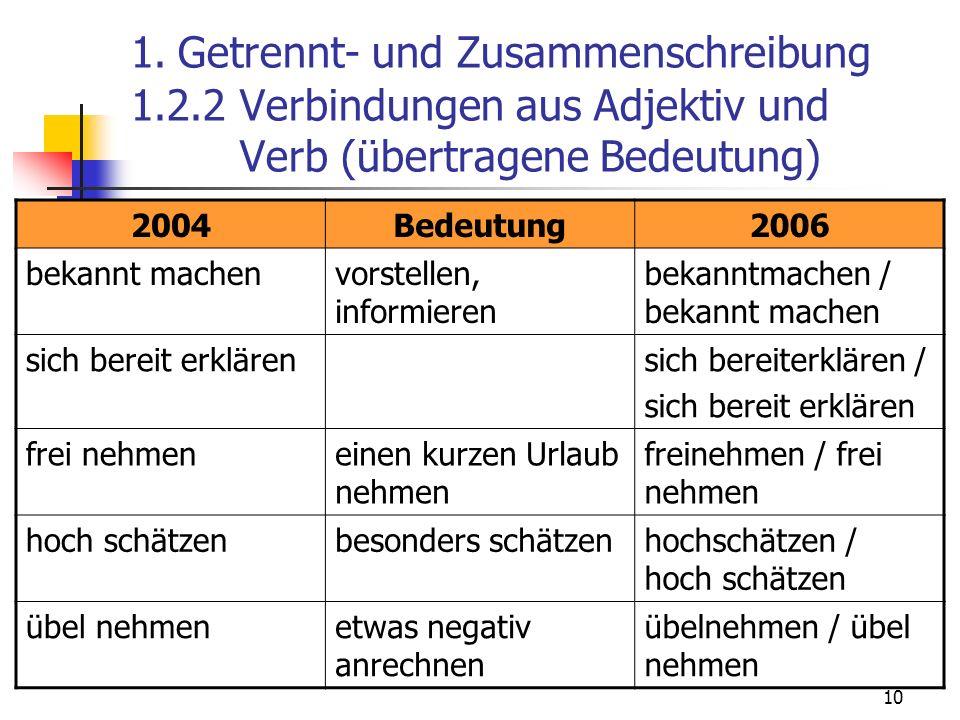 10 1. Getrennt- und Zusammenschreibung 1.2.2 Verbindungen aus Adjektiv und Verb (übertragene Bedeutung) 2004Bedeutung2006 bekannt machenvorstellen, in