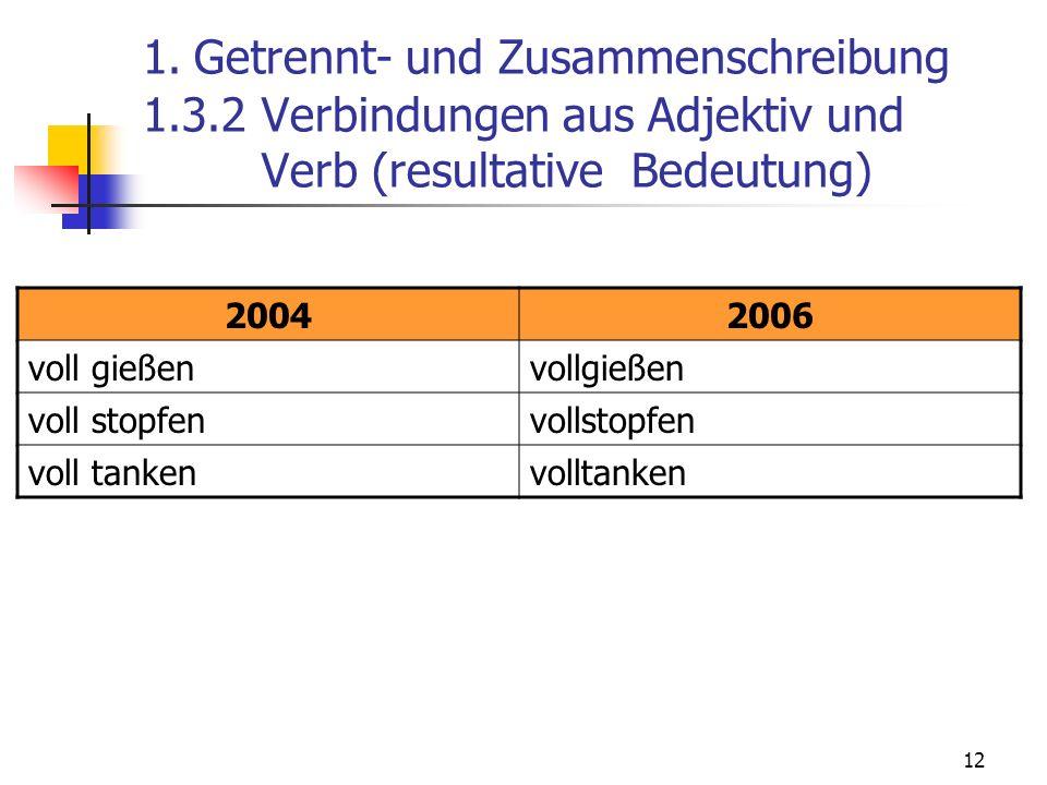 12 1. Getrennt- und Zusammenschreibung 1.3.2 Verbindungen aus Adjektiv und Verb (resultative Bedeutung) 20042006 voll gießen voll stopfen voll tanken