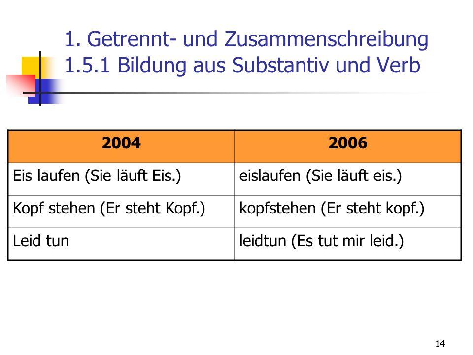 14 1. Getrennt- und Zusammenschreibung 1.5.1 Bildung aus Substantiv und Verb 20042006 Eis laufen (Sie läuft Eis.)eislaufen (Sie läuft eis.) Kopf stehe