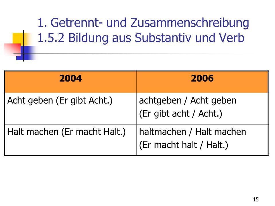 15 1. Getrennt- und Zusammenschreibung 1.5.2 Bildung aus Substantiv und Verb 20042006 Acht geben (Er gibt Acht.)achtgeben / Acht geben (Er gibt acht /
