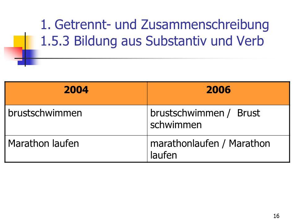 16 1. Getrennt- und Zusammenschreibung 1.5.3 Bildung aus Substantiv und Verb 20042006 brustschwimmenbrustschwimmen / Brust schwimmen Marathon laufenma