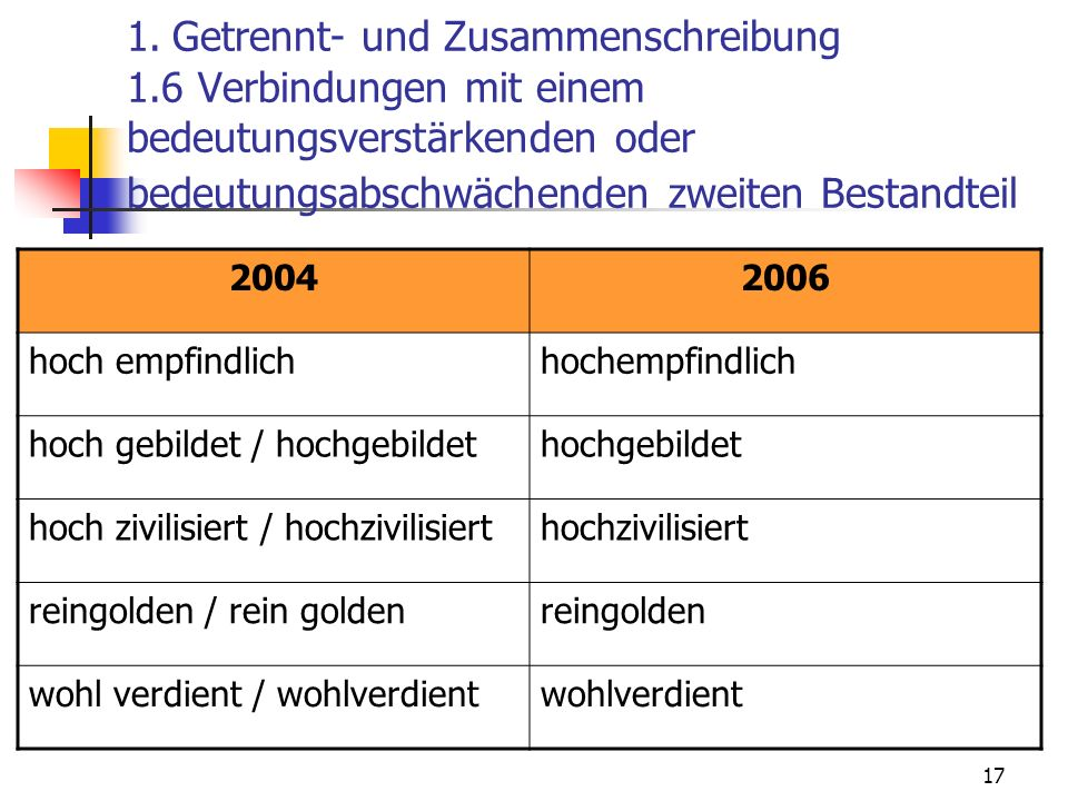 17 1. Getrennt- und Zusammenschreibung 1.6 Verbindungen mit einem bedeutungsverstärkenden oder bedeutungsabschwächenden zweiten Bestandteil 20042006 h